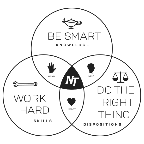 Philosophy of NWKTC